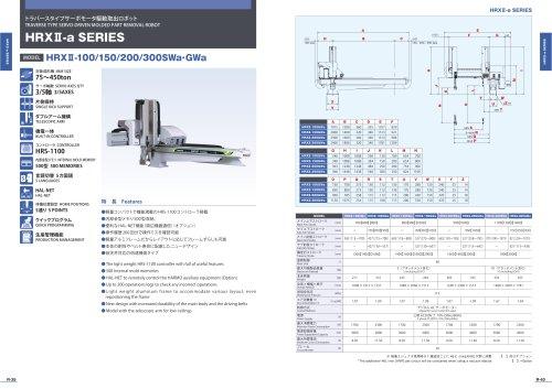 HRXIII -100/150/200/300SWa- GWa