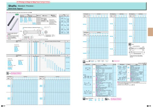 Shafts - Standard / Precision -