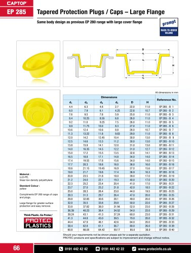 Captop EP 285 Tapered protection plugs / caps - Large flange