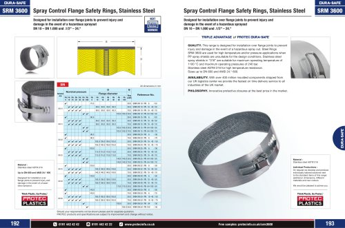 Spray Control Flange Safety Ring, Stainless Steel