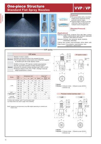 Standard flat spray nozzles VVP/VP