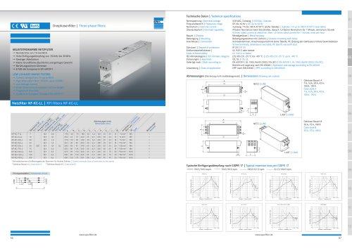 RFI filter NF-KC-LL