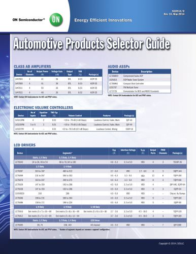 Automotive Products Selector