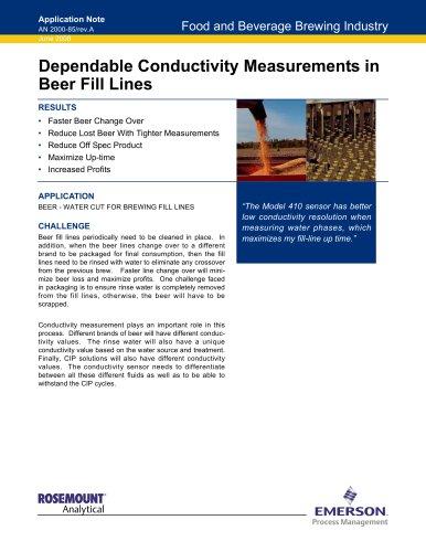 Conductivity Measurements in Brewing