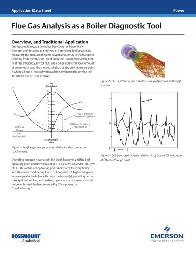 Flue Gas Analysis as a Boiler Diagnostic Tool