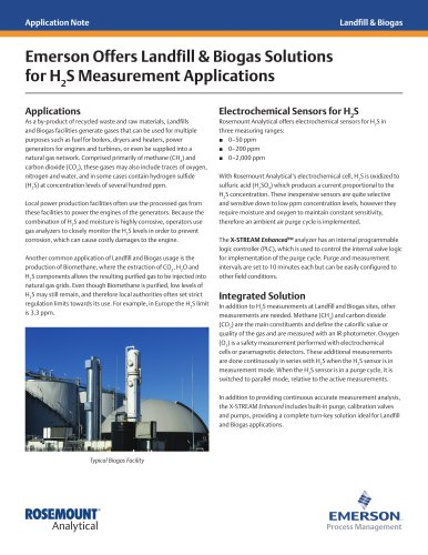 Landfill & Biogas Solutions for H2S Measurement Applications