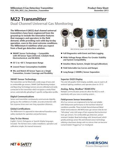Millennium II M22 Transmitter - Dual Channel Universal Gas Monitoring