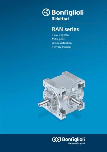 RAN series - Mitre gears