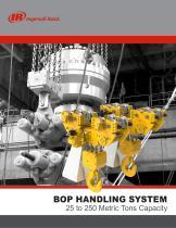 BOP Handling Systems