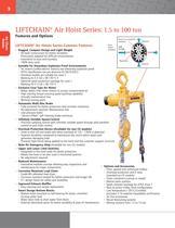 LIFTCHAIN® Chain Hoist Series