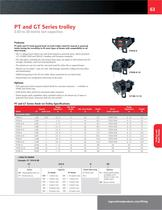 PT and GT Series