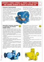 Biogas Blowers and Compressors