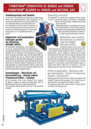 Biogas Compressors