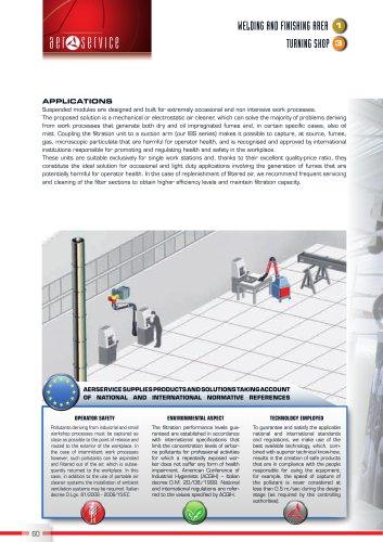 SUSPENDED EQUITMENTS ICAP - ECOP