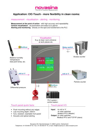 Application Flyer - CIC-Touch