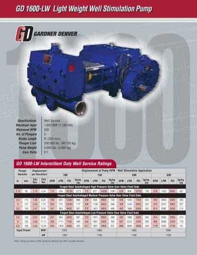 GD-1600 Pump Model