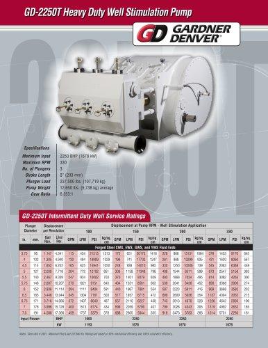 GD-2250T Pump Model