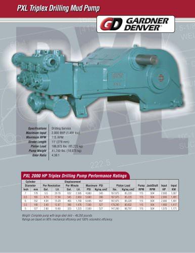 PXL Pump Model