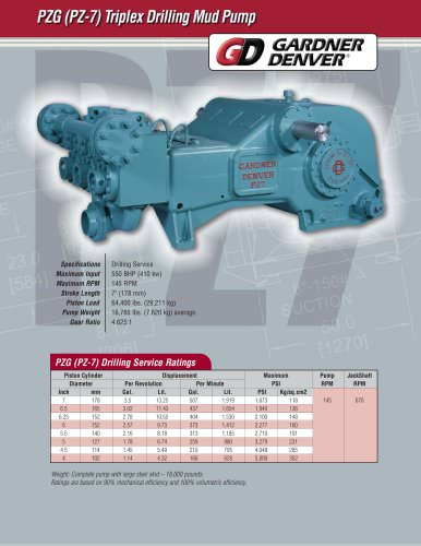 PZ-7 (PZG) Pump Model