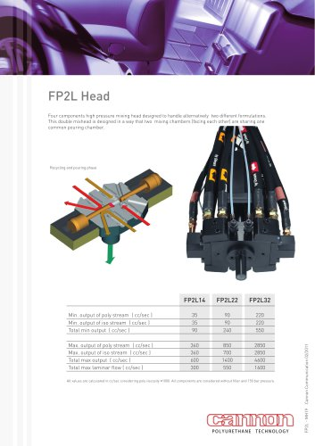 FP2L Mixing Head: four components high pressure head designed to handle alternatively two different formulations
