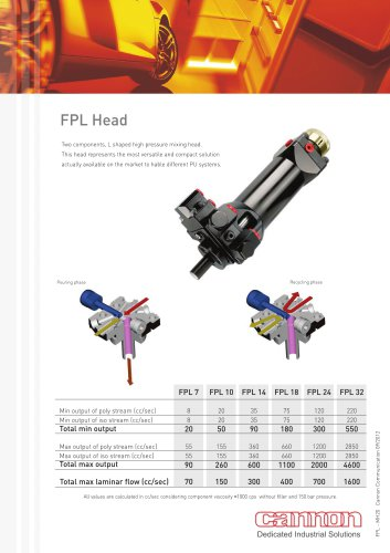 FPL Mixing Head: two components, L shaped high pressure head