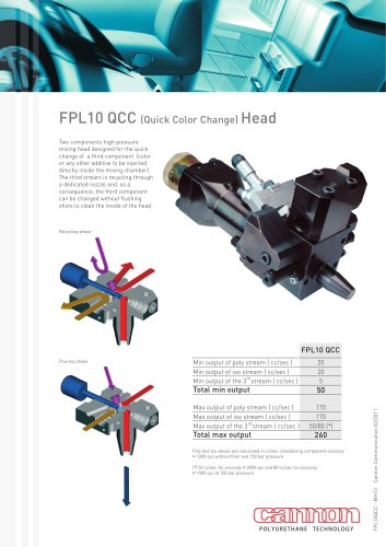 FPL10 QCC Mixing Head: two components high pressure mixing head designed for the quick change of a third component