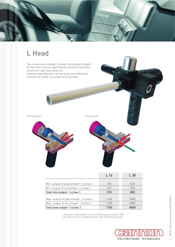 L Mixing Head: Two Components Straight-Through Mixing Head suitable for the most common applications of the Polyurethane chemistry