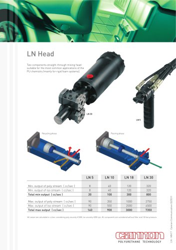 LN Mixing Head: Two Components Straight-Through Mixing Head suitable for the most common applications of the Polyurethane chemistry