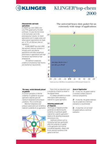 KLINGERtop-graph-2000