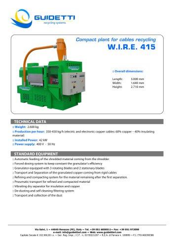 W.I.R.E. 415