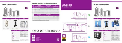 AIR AND GAS Product overview