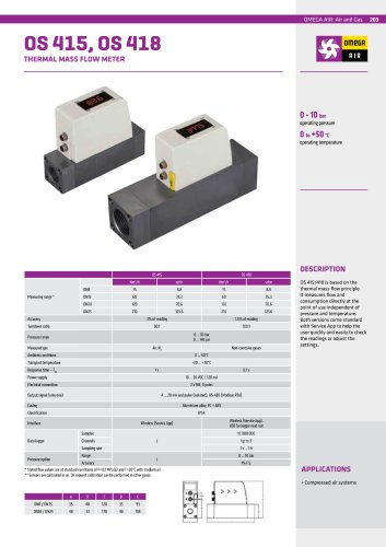 Thermal mass flow meter OS 415, OS 418
