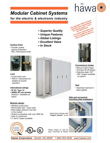 Modular Cabinet Systems