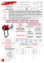 SOUNDERS/HORN ETH20MD 4W Exd IIC 101/104 dB - 1 mt