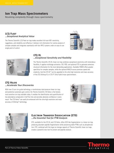 Ion Trap Mass Spectrometers
