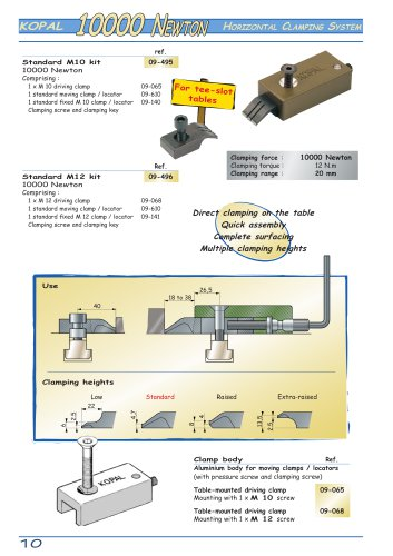 Clamping via pressure screw 10000 N ? for T-slot table