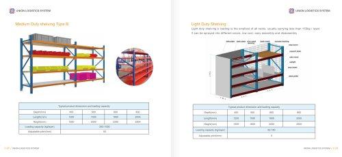 Union medium-duty storage warehouse shelving for medium loads