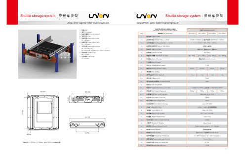Union Radio Shuttle Pallet Racking System for homogeneous products