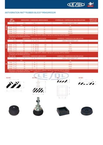 ANTIVIBRATION MAT -- RUBBER BLOCK -- M940/M950/M