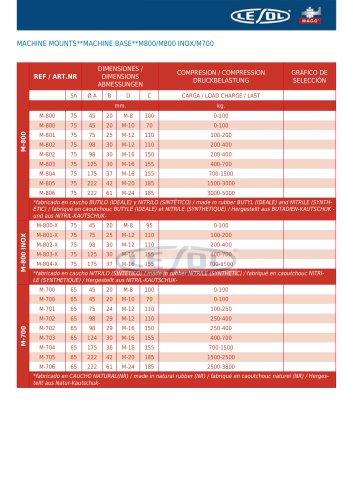 MACHINE MOUNTS -- MACHINE BASE -- M800/M800 INOX/M700