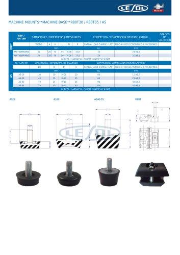 MACHINE MOUNTS -- MACHINE BASE -- R80T30 / R80T35 / AS
